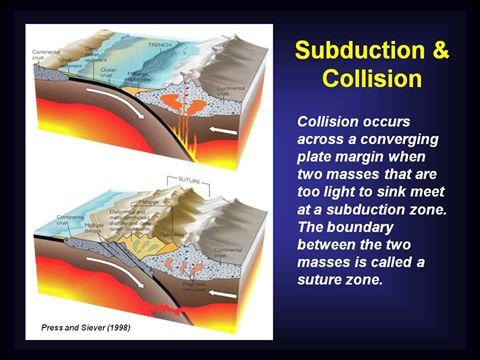 subd coll
